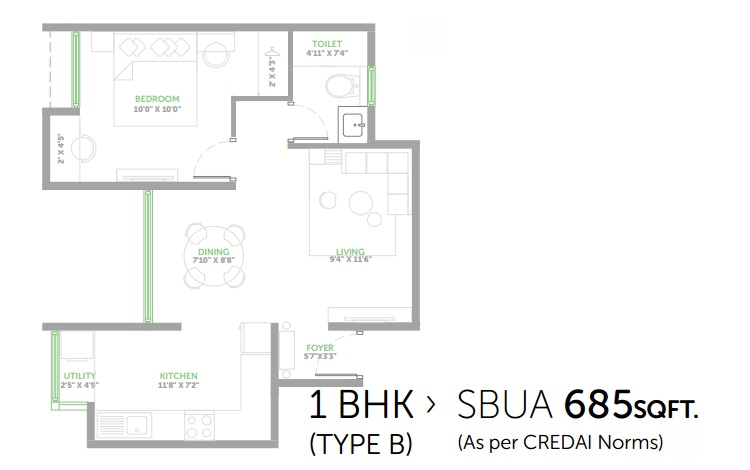 Sprucewood Apartments Floor Plans: Assetz 63 Degree East Review